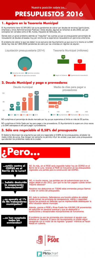 presupuestos-2016 (6)